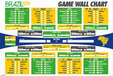 Brazil 2014 World Cup Wall Chart Poster