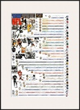 History of the NFL Poster