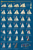 America's Cup Winners Poster