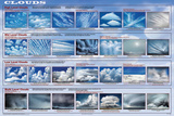 Chmury Plakaty