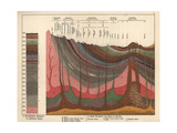 Geological Crosssection Through the Earth's Crust Giclée-Druck