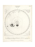 The Solar System Giclee Print by Wilson Lowry