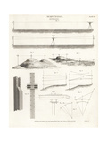 Surveying Equipment from the 19th Century - Leveling Instruments Giclee Print by Wilson Lowry