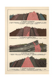 Geological Cross-Sections of Mountains Giclee Print