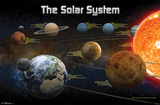 Solar System 2013 Poster