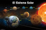 El Sitema Solar 2013 (Solar System Spanish) Posters