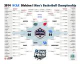 University of Connecticut Huskies 2014 NCAA Men's College Basketball National Champions Bracket Photo