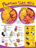 Kids Portion Size Poster- ages 6-12 Posters