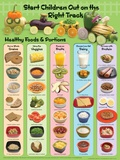 Healthy Food Train Poster Posters