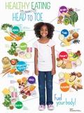 Kid Healthy Eating Head to Toe Poster Plakaty