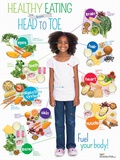 Kid Healthy Eating Head to Toe Poster Print