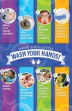 When To Wash Your Hands Poster Posters