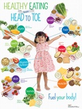 Preschool Healthy Eating Head to Toe Poster Foto
