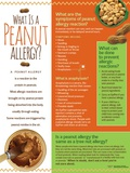 Peanut Allergy Poster Posters