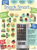 Snack Smart Vending Machine Poster Prints