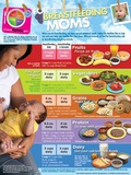 MyPlate for Breastfeeding Moms Poster Poster