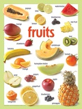 Basic Fruits Poster Posters