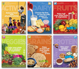 MyPlate Food Groups Poster Set Plakaty