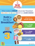 Build a Balanced Breakfast Poster Prints