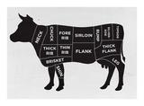 Koe, lichaam van koe met Engelse omschrijving van eetbare gedeelten Posters