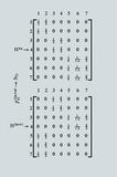Planche mathématique 05 Edição limitada por Bernar Venet