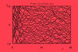 Planche mathématique 02 Edição limitada por Bernar Venet
