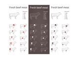 Fresh Beef Meat Parts Prints by  ONiONAstudio