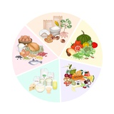 Health and Nutrition Benefits of Five Main Food Groups Prints by  Iamnee