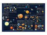 Planets Prints by Libero Patrignani