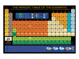 Tabla periódica de los elementos Pósters