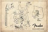 Fender - Exploding Stratocaster - Poster