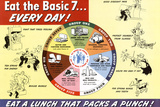 Nutritional Chart Pyramid Eat the Basic 7 WWII War Propaganda Prints