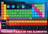 Elementler Periyodik Tablosu - Posterler