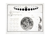 The Moon, Venus and Saturn Giclee Print by Alexander Jamieson
