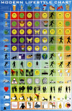 Modern Lifestyle Chart Poster