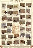Genius of Leonardo Da Vinci Prints