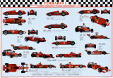 Ferrari F1 World Champions Poster