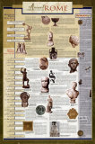 Ancient Rome Poster - The British Museum