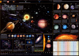 Solar System Chart - ©Spaceshots Poster