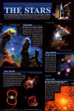 Hubble - The Stars Chart - ©Spaceshots Prints