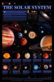 Carte du système solaire - ©Spaceshots Poster
