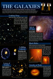 Hubble - The Galaxies Chart - ©Spaceshots Poster