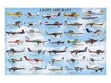 General Aviation, Light Aircrafts Print
