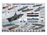 Aircraft Carrier Evolution Print
