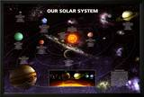Our Solar System Prints
