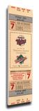 1991 World Series Mega Ticket - Minnesota Twins Stretched Canvas Print