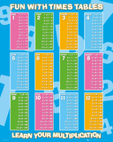 Times Table Billeder