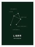 Astrology Chart Libra Poster