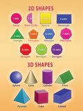 2D and 3D Shapes Educational Chart Poster Print