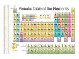 Periodic Table of the Elements White Scientific Chart Poster Print - Reprodüksiyon